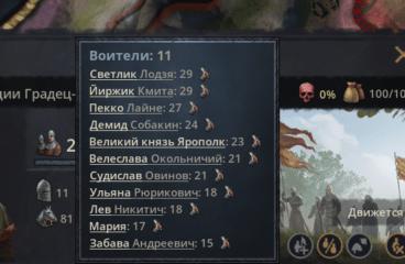 Как находить лучших воителей в Crusader Kings 3